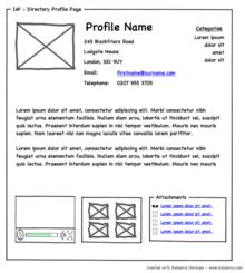 220px-Profilewireframe