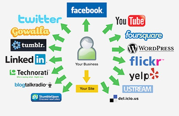 5-Authentic-Ways-To-Increase-Website-Traffic-2