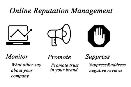 online-reputation-management-strategy
